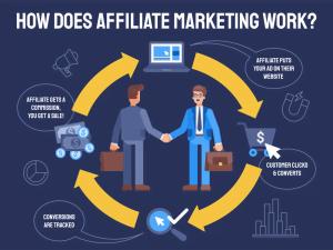 tips menjadi affiliate marketer min