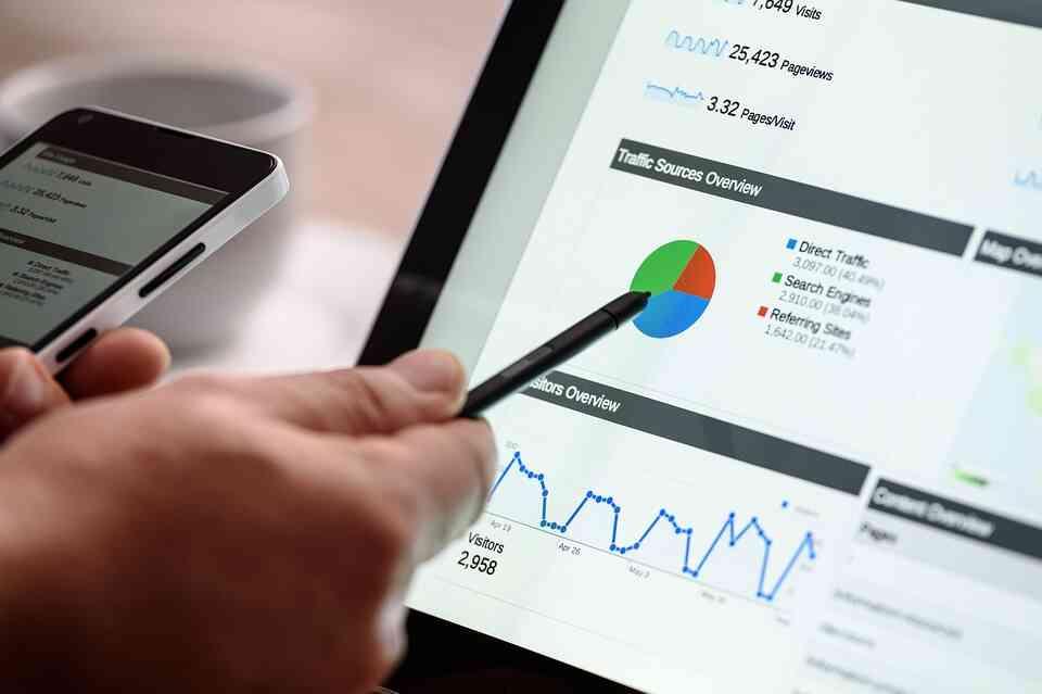 strategi digital marketing